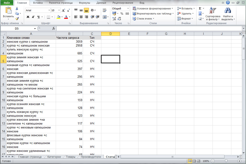 Семантическое ядро интернет-магазина в Excel-таблице