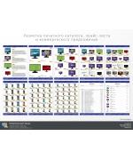 Базовая редакция «Электронного заказа» для создания каталога товаров и изготовления печатного каталога. (Номер изображения: 5)
